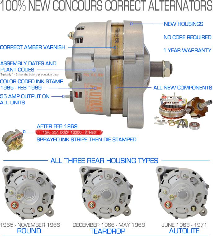ford-autolite-alternator-home-page-v5.png